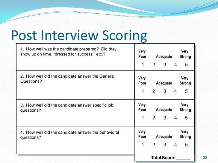 Behavioral interview questions and probes with scoring guide