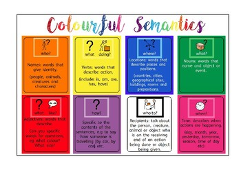 Colourful semantics pdf what doing