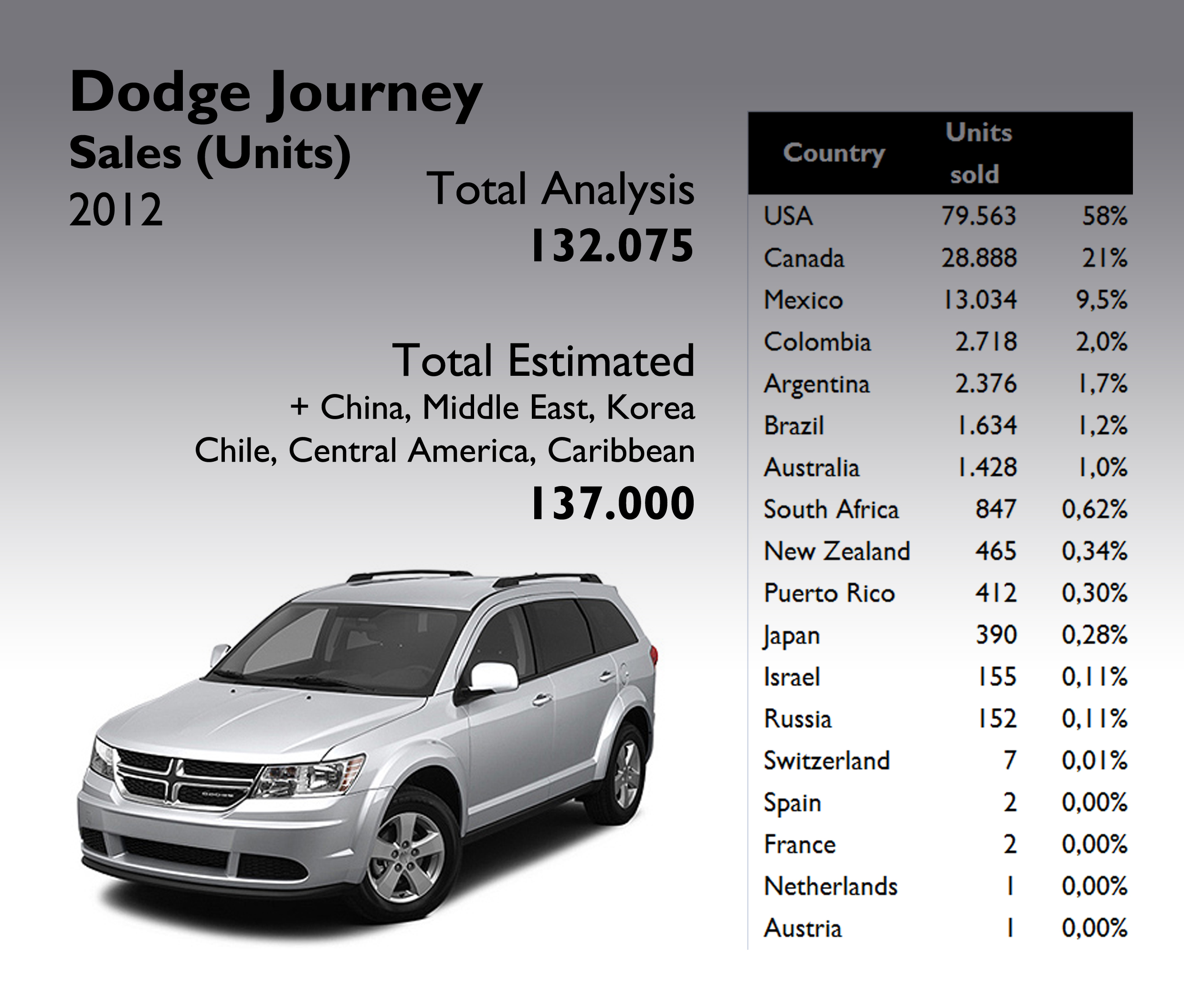 2012 dodge journey owners manual