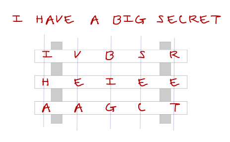 Codes ciphers and secret writing pdf