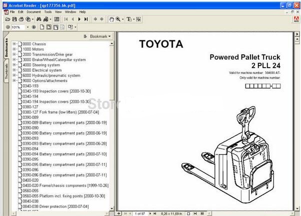 Catalogue pieces de rechange toyota pdf