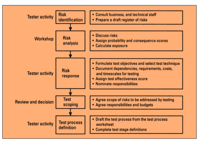 Credit risk modeling using sas course notes pdf